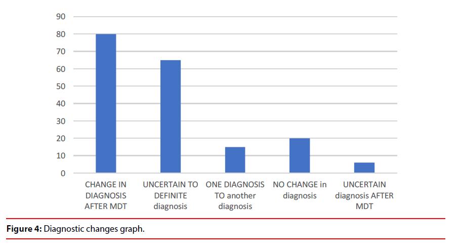 jneuropsychiatry-changes