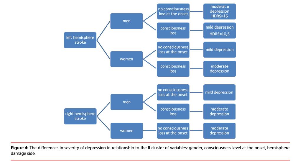 jneuropsychiatry-depression