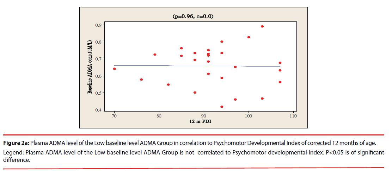 neuropsychiatry-Psychomotor-Developmental