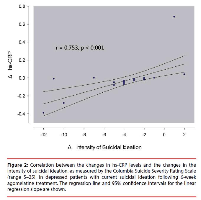 neuropsychiatry-Rating-Scale
