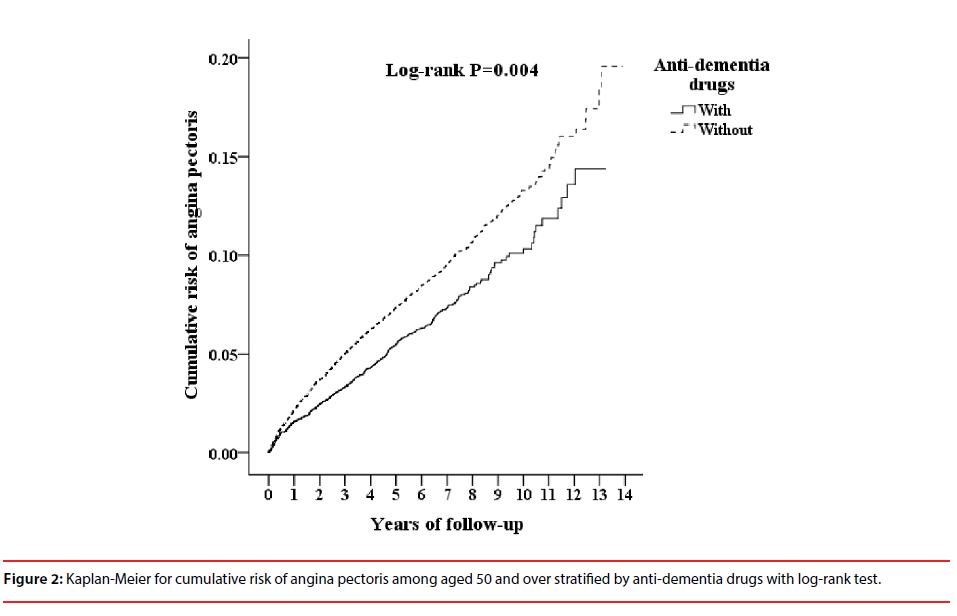 neuropsychiatry-cumulative-risk