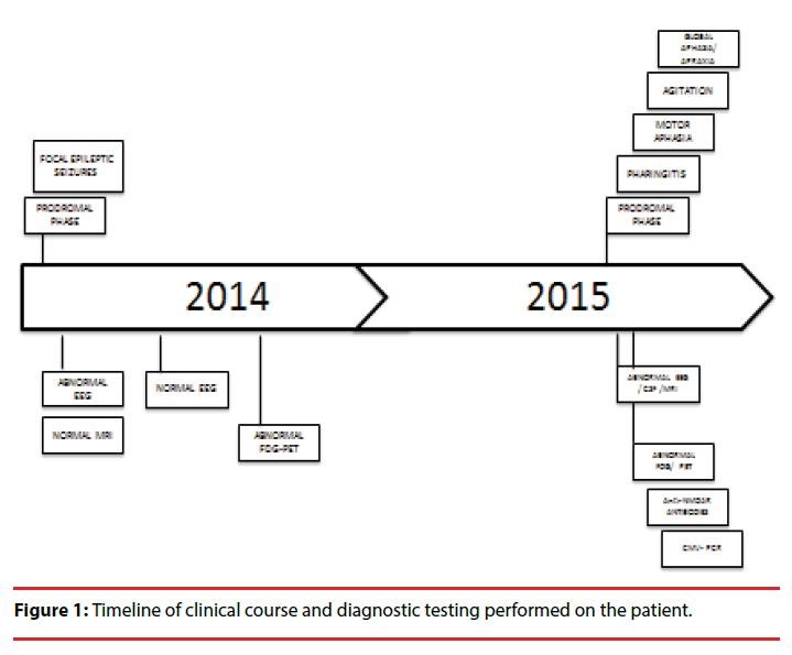 neuropsychiatry-diagnostic-testing